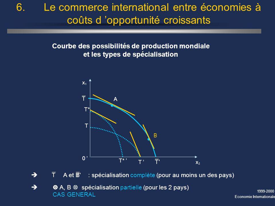 1999-2000 Economie Internationale 6. Le commerce international entre économies à coûts d opportunité croissants Courbe des possibilités de production