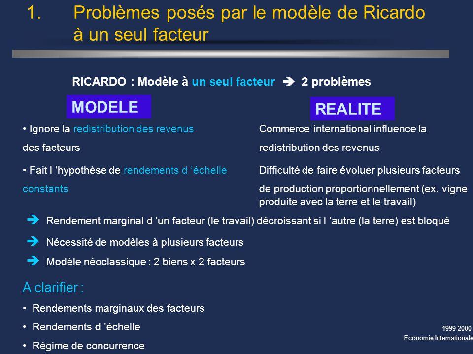 1999-2000 Economie Internationale RICARDO : Modèle à un seul facteur 2 problèmes Ignore la redistribution des revenusCommerce international influence