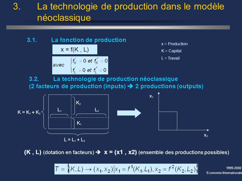 1999-2000 Economie Internationale 3. La technologie de production dans le modèle néoclassique 3.1. La fonction de production 3.2. La technologie de pr