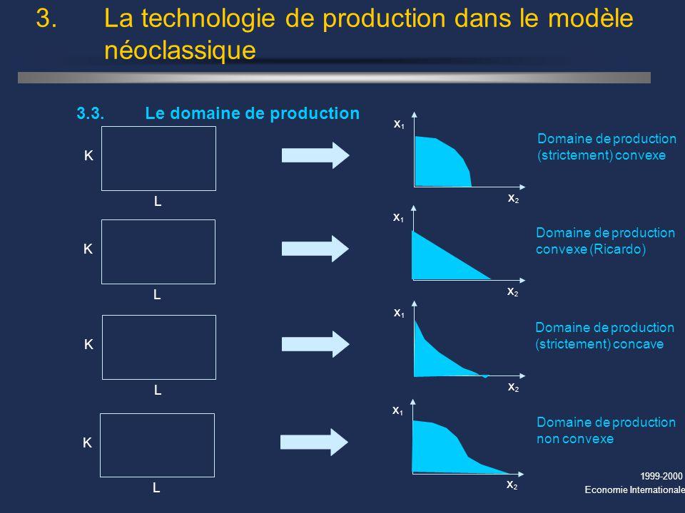 1999-2000 Economie Internationale 3. La technologie de production dans le modèle néoclassique 3.3. Le domaine de production L K x1x1 x2x2 Domaine de p