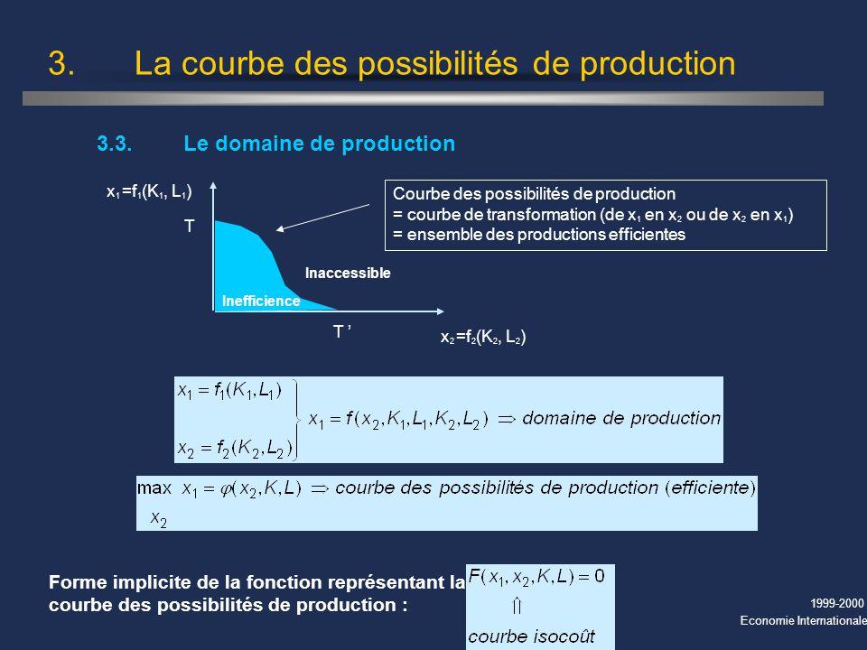 1999-2000 Economie Internationale 3. La courbe des possibilités de production 3.3. Le domaine de production Courbe des possibilités de production = co