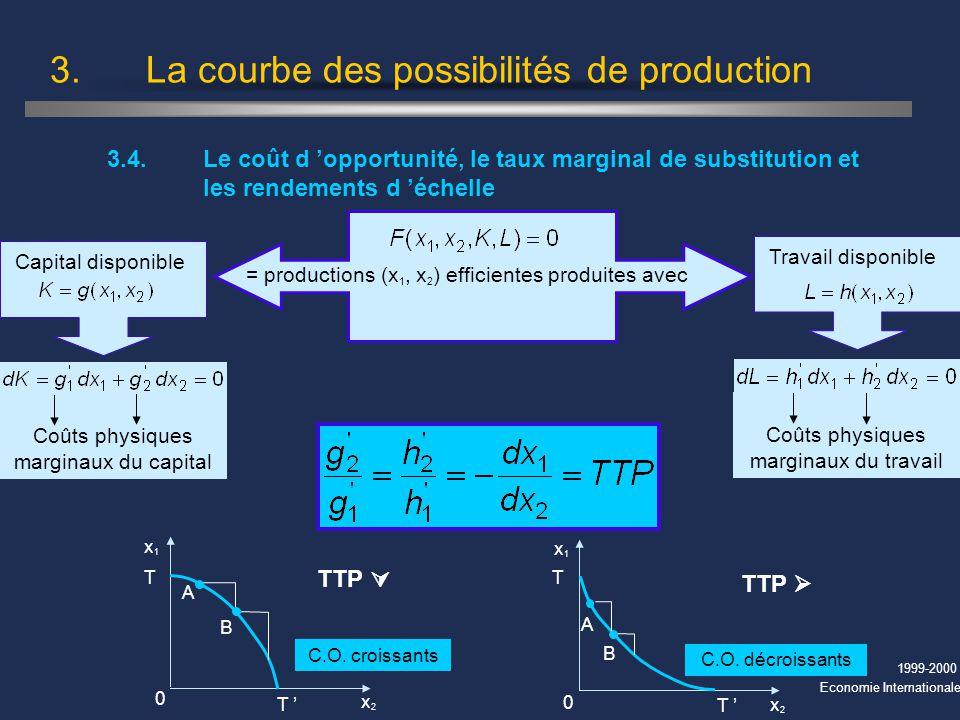1999-2000 Economie Internationale 3. La courbe des possibilités de production 3.4. Le coût d opportunité, le taux marginal de substitution et les rend