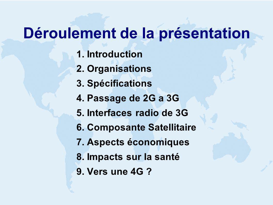Déroulement de la présentation 1. Introduction 2.