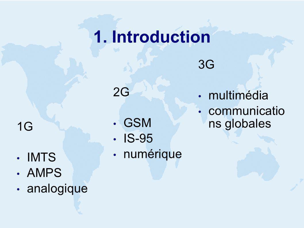 2. Organisations