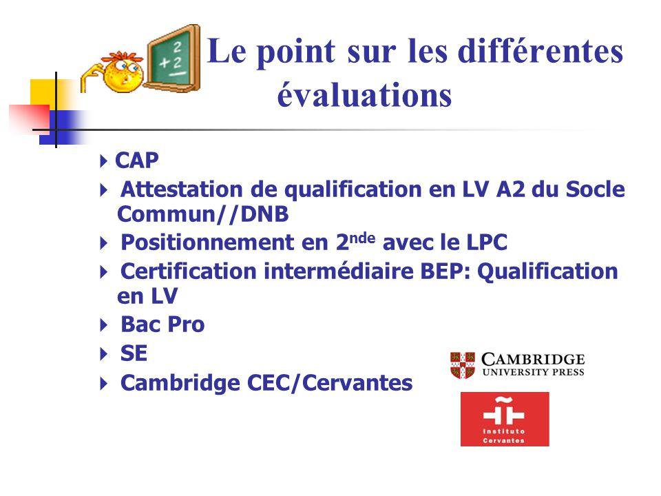 Le point sur les différentes évaluations CAP Attestation de qualification en LV A2 du Socle Commun//DNB Positionnement en 2 nde avec le LPC Certificat