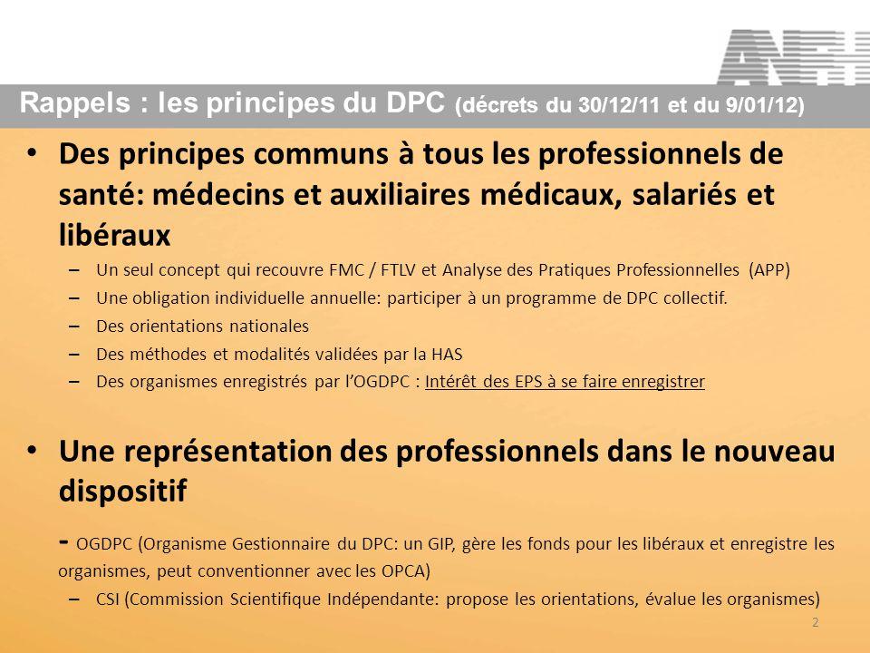 Des principes communs à tous les professionnels de santé: médecins et auxiliaires médicaux, salariés et libéraux – Un seul concept qui recouvre FMC / FTLV et Analyse des Pratiques Professionnelles (APP) – Une obligation individuelle annuelle: participer à un programme de DPC collectif.