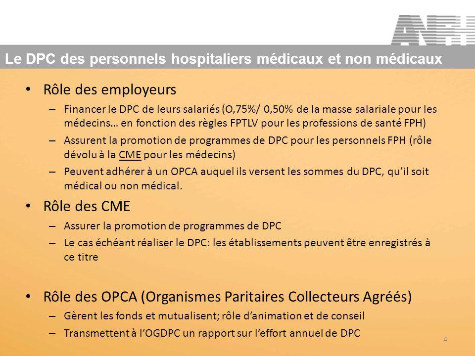 Rôle des employeurs – Financer le DPC de leurs salariés (O,75%/ 0,50% de la masse salariale pour les médecins… en fonction des règles FPTLV pour les professions de santé FPH) – Assurent la promotion de programmes de DPC pour les personnels FPH (rôle dévolu à la CME pour les médecins) – Peuvent adhérer à un OPCA auquel ils versent les sommes du DPC, quil soit médical ou non médical.