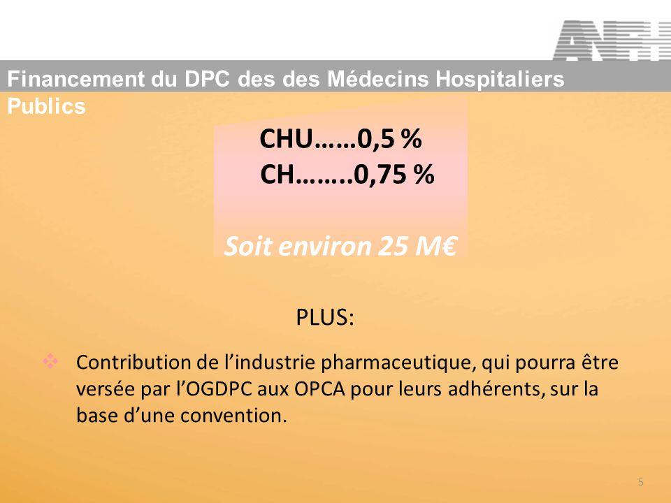 Financement du DPC des des Médecins Hospitaliers Publics PLUS: Contribution de lindustrie pharmaceutique, qui pourra être versée par lOGDPC aux OPCA pour leurs adhérents, sur la base dune convention.