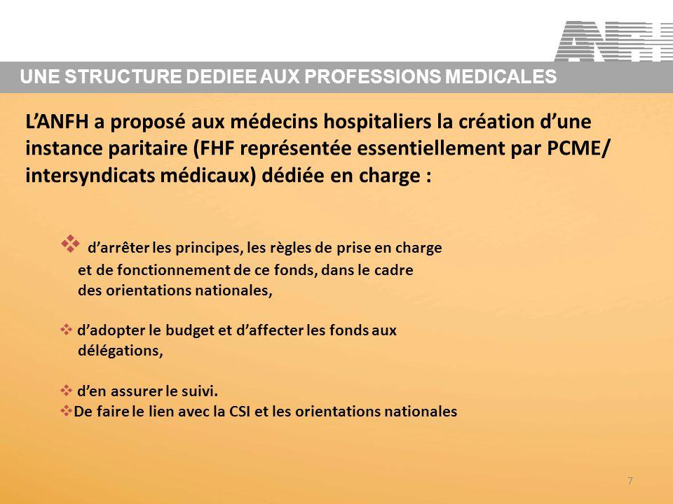 7 LANFH a proposé aux médecins hospitaliers la création dune instance paritaire (FHF représentée essentiellement par PCME/ intersyndicats médicaux) dédiée en charge : darrêter les principes, les règles de prise en charge et de fonctionnement de ce fonds, dans le cadre des orientations nationales, dadopter le budget et daffecter les fonds aux délégations, den assurer le suivi.