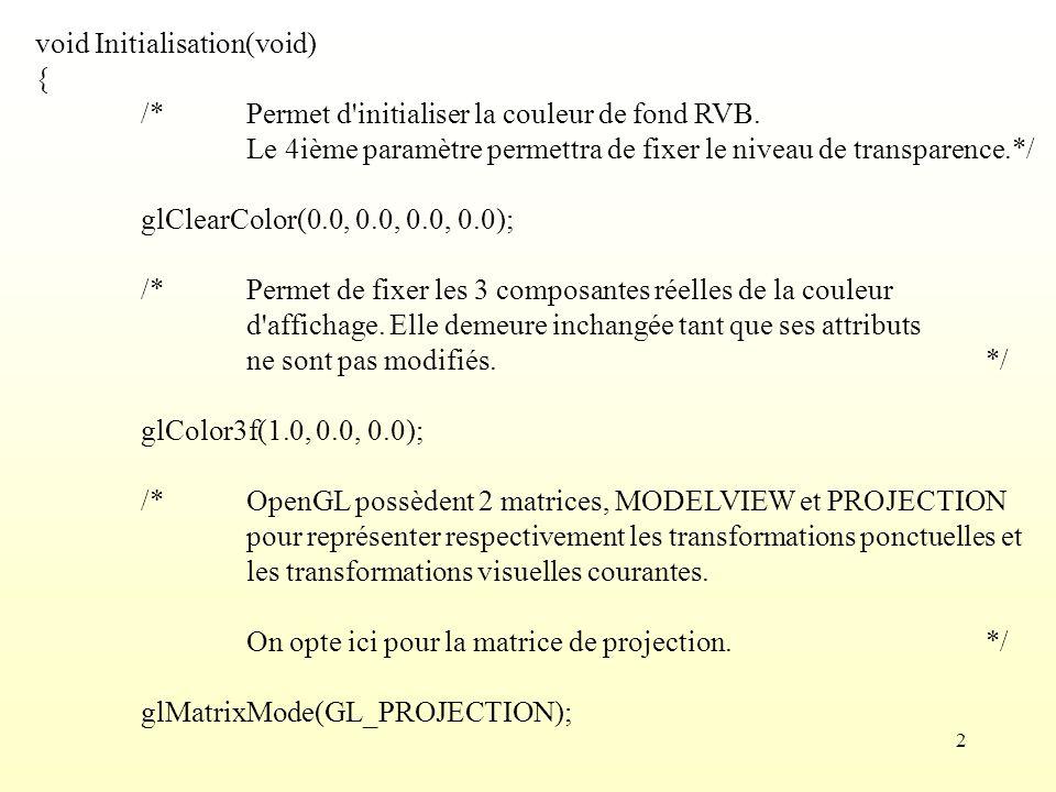 2 void Initialisation(void) { /*Permet d'initialiser la couleur de fond RVB. Le 4ième paramètre permettra de fixer le niveau de transparence.*/ glClea