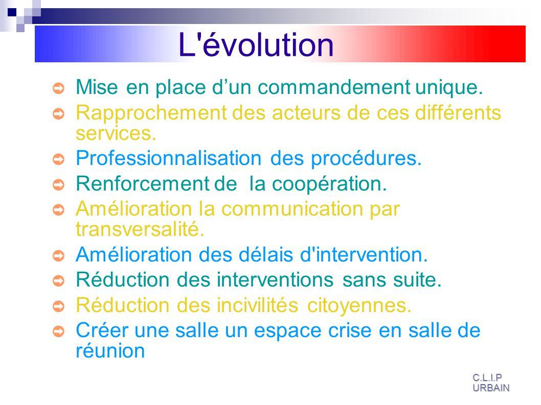 L évolution Mise en place dun commandement unique.