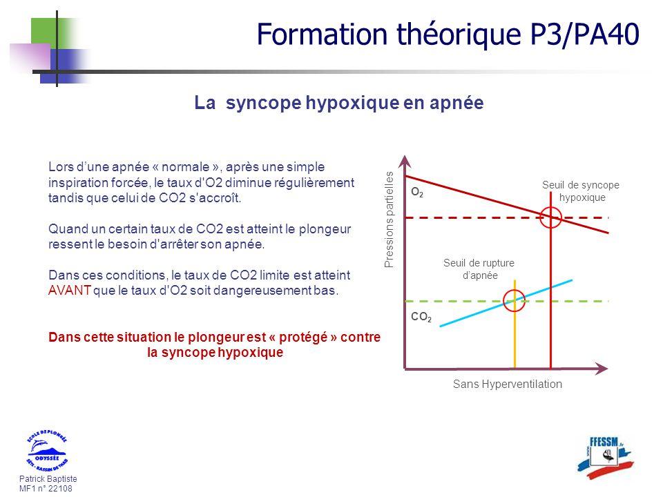 Patrick Baptiste MF1 n° 22108 La syncope hypoxique en apnée Lors dune apnée « normale », après une simple inspiration forcée, le taux d'O2 diminue rég