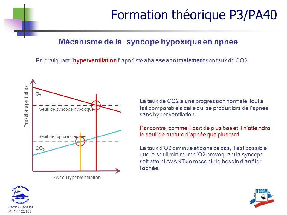 Patrick Baptiste MF1 n° 22108 En pratiquant lhyperventilation l apnéiste abaisse anormalement son taux de CO2. Mécanisme de la syncope hypoxique en ap