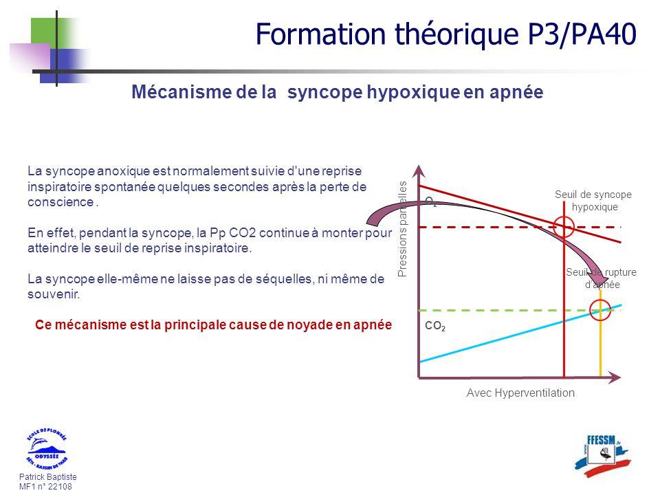 Patrick Baptiste MF1 n° 22108 Mécanisme de la syncope hypoxique en apnée La syncope anoxique est normalement suivie d'une reprise inspiratoire spontan