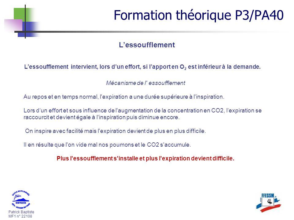 Patrick Baptiste MF1 n° 22108 Lessoufflement Lessoufflement intervient, lors dun effort, si lapport en O 2 est inférieur à la demande. Mécanisme de l'