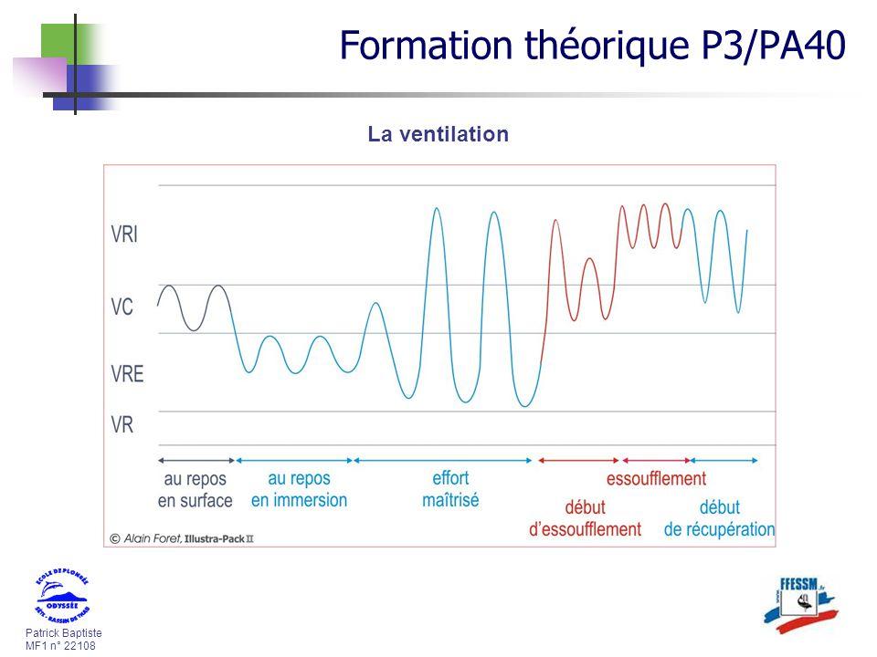 Patrick Baptiste MF1 n° 22108 La ventilation Formation théorique P3/PA40