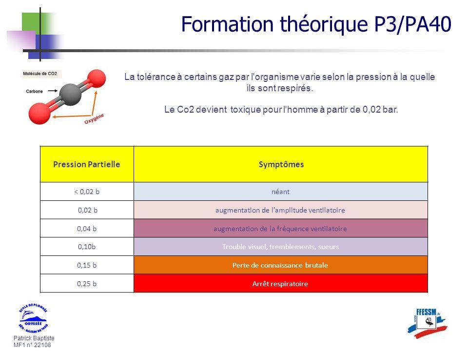 Patrick Baptiste MF1 n° 22108 La tolérance à certains gaz par l'organisme varie selon la pression à la quelle ils sont respirés. Le Co2 devient toxiqu