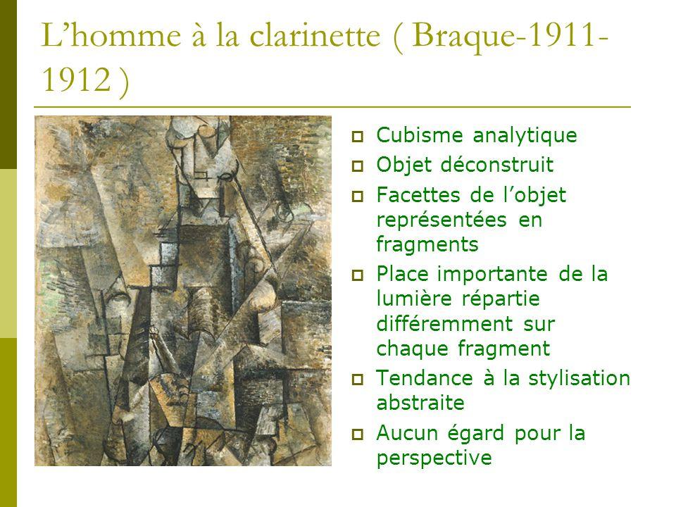 Lhomme à la clarinette ( Braque-1911- 1912 ) Cubisme analytique Objet déconstruit Facettes de lobjet représentées en fragments Place importante de la
