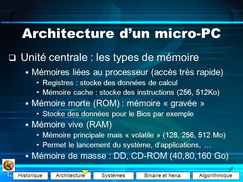 HistoriqueArchitectureSystèmesBinaire et hexa.Algorithmique Architecture dun micro-PC Unité centrale : le processeur Marques : AMD Athlon, Intel Pentium, Intel 4004 Fréquence de lhorloge : en MegaHertz (MHz) …mesure le nombre de calculs à la seconde : 1000MHz = 1 GHz = 1.000.000.000 calculs/s Transistors …pour faire des opérations de base = plusieurs millions sur un seul processeur (Loi de Moore : double tous les 18 mois)Loi de Moore : double tous les 18 mois Silicium = cher
