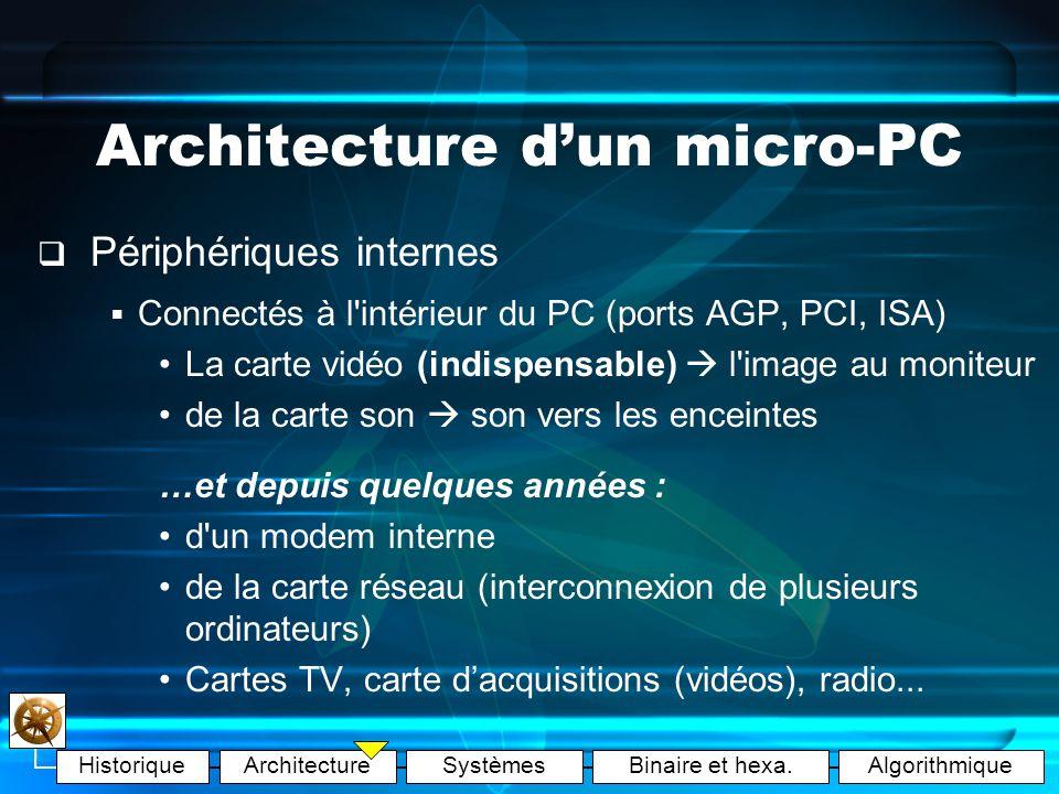 HistoriqueArchitectureSystèmesBinaire et hexa.Algorithmique Architecture dun micro-PC Le disque dur, le CD-ROM, … Capacités de stockage = mémoires de masse Taux de transfert (bits/s) et vitesse de rotation pour les DD (tours/min) = rapidité daccès aux données Interface (SCSI, IDE, USB) = ports de branchement du disques (~ taux de transfert)