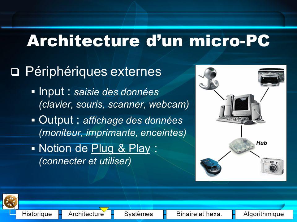 HistoriqueArchitectureSystèmesBinaire et hexa.Algorithmique Architecture dun micro-PC Périphériques internes Connectés à l intérieur du PC (ports AGP, PCI, ISA) La carte vidéo (indispensable) l image au moniteur de la carte son son vers les enceintes …et depuis quelques années : d un modem interne de la carte réseau (interconnexion de plusieurs ordinateurs) Cartes TV, carte dacquisitions (vidéos), radio...