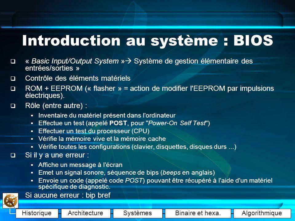 HistoriqueArchitectureSystèmesBinaire et hexa.Algorithmique Architecture dun micro-PC Périphériques externes Input : saisie des données (clavier, souris, scanner, webcam) Output : affichage des données (moniteur, imprimante, enceintes) Notion de Plug & Play : (connecter et utiliser)