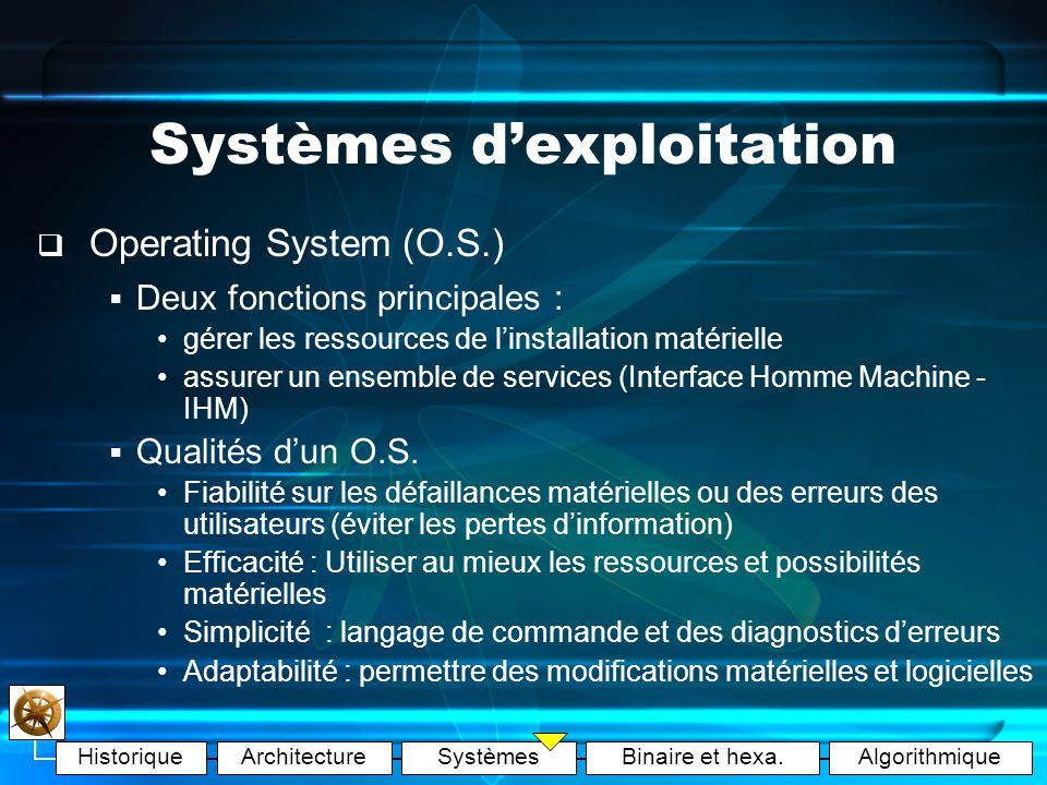 HistoriqueArchitectureSystèmesBinaire et hexa.Algorithmique Introduction au système : BIOS « Basic Input/Output System » Système de gestion élémentaire des entrées/sorties » Contrôle des éléments matériels ROM + EEPROM (« flasher » = action de modifier l EEPROM par impulsions électriques).