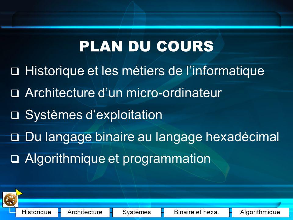 Informatique Histoire & notions de base ISFATES – L1 : UE Informatique1 Par Julien Brancher UFR MIM Université Paul Verlaine – METZ Version sept.