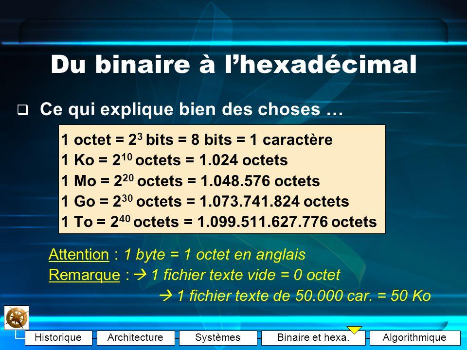 HistoriqueArchitectureSystèmesBinaire et hexa.Algorithmique