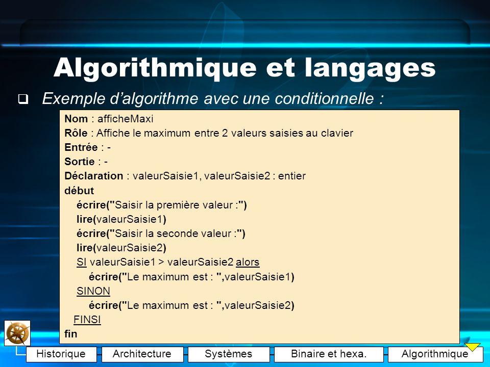 HistoriqueArchitectureSystèmesBinaire et hexa.Algorithmique Algorithmique et langages Lexpression conditionnelle : Renvoie un booléen : VRAI ou FAUX Compare, vérifie, teste des valeurs Opérateurs logiques utiles : < : SI a<b ALORS écrire ( a est plus petit que b ) FINSI > : SI a>b ALORS écrire ( a est plus grand que b ) FINSI = : SI a = b ALORS écrire ( a est égale à b ) FINSI : SI a b ALORS écrire ( a est différent de b ) FINSI ET : SI a<b ET a<c ALORS … FINSI OU : SI a<b OU a<c ALORS … FINSI NON : SI NON(a<b) ALORS écrire ( a est plus grand que b ) FINSI