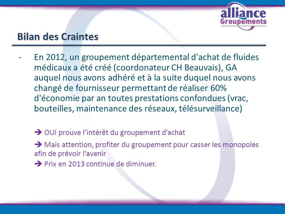 Bilan des Craintes -En 2012, un groupement départemental d'achat de fluides médicaux a été créé (coordonateur CH Beauvais), GA auquel nous avons adhér