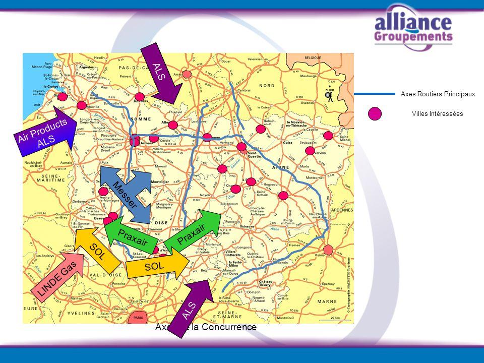 Axes Routiers Principaux Villes Intéressées Axes de la Concurrence Messer Praxair LINDE Gas SOL ALS Air Products ALS SOL ALS