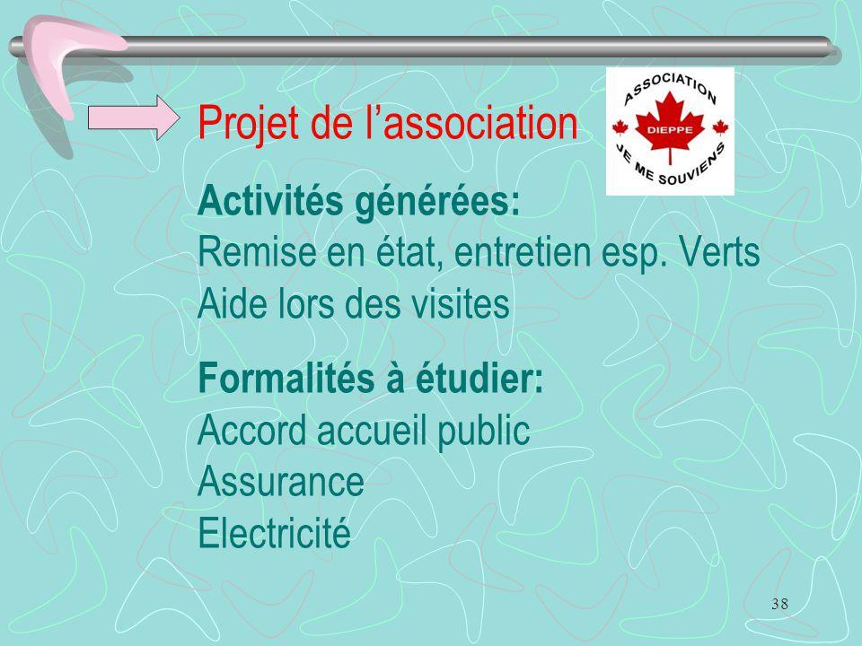 38 Projet de lassociation Activités générées: Remise en état, entretien esp. Verts Aide lors des visites Formalités à étudier: Accord accueil public A