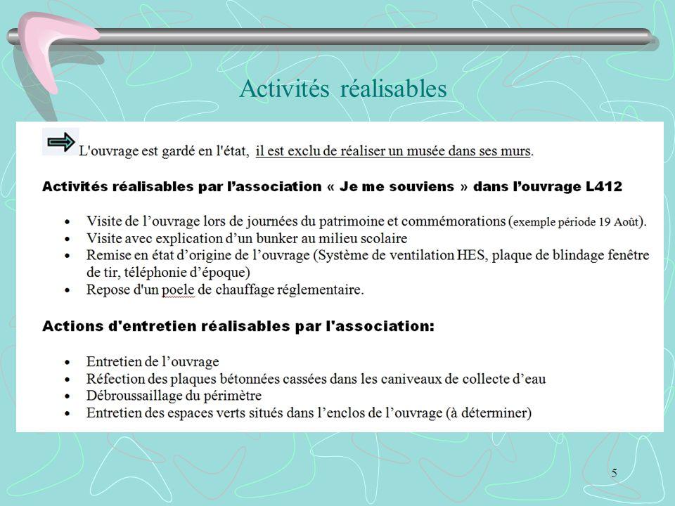 5 Activités réalisables
