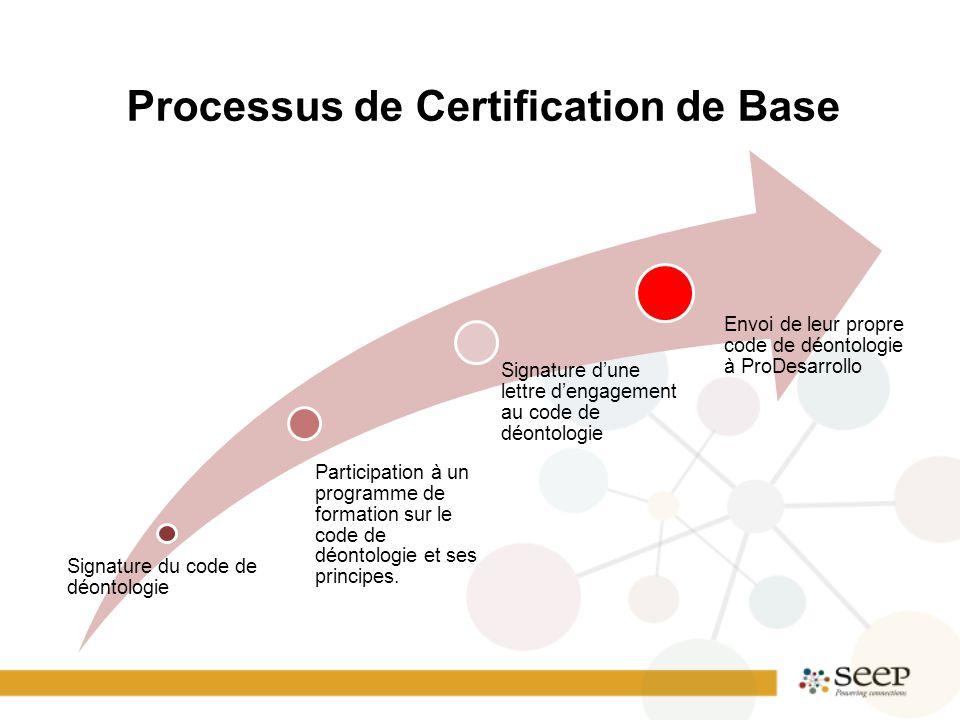 Processus de Certification de Base Signature du code de déontologie Participation à un programme de formation sur le code de déontologie et ses principes.