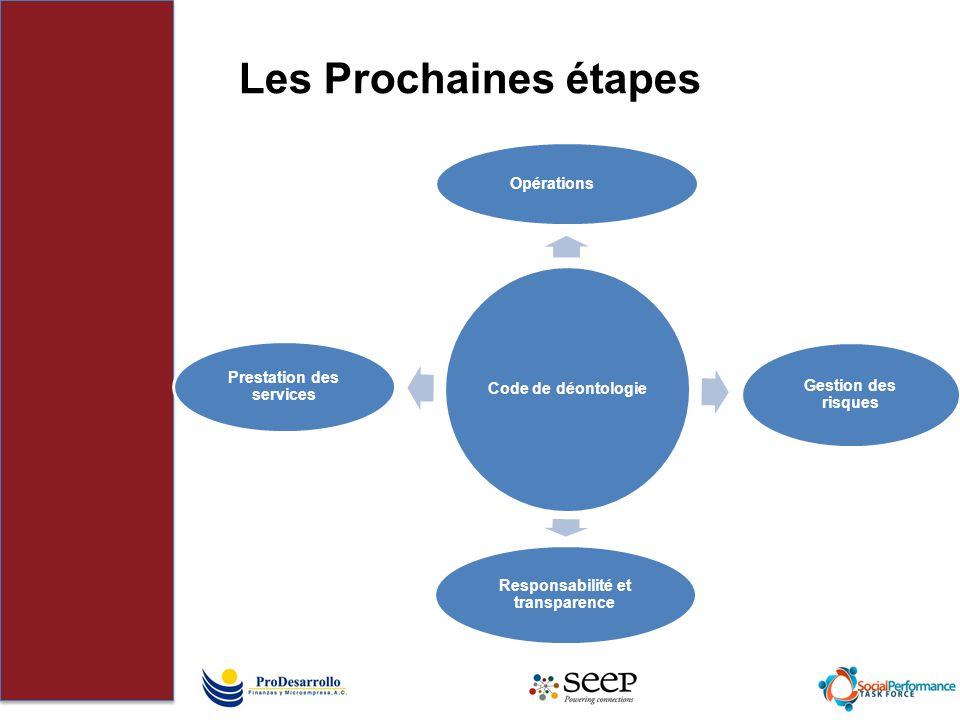 Les Prochaines étapes Code de déontologie Opérations Gestion des risques Responsabilité et transparence Prestation des services