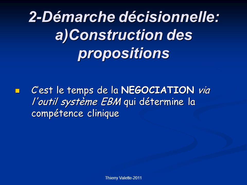 Thierry Valette-2011 2-Démarche décisionnelle: a)Construction des propositions Cest le temps de la NEGOCIATION via l outil système EBM qui détermine la compétence clinique Cest le temps de la NEGOCIATION via l outil système EBM qui détermine la compétence clinique