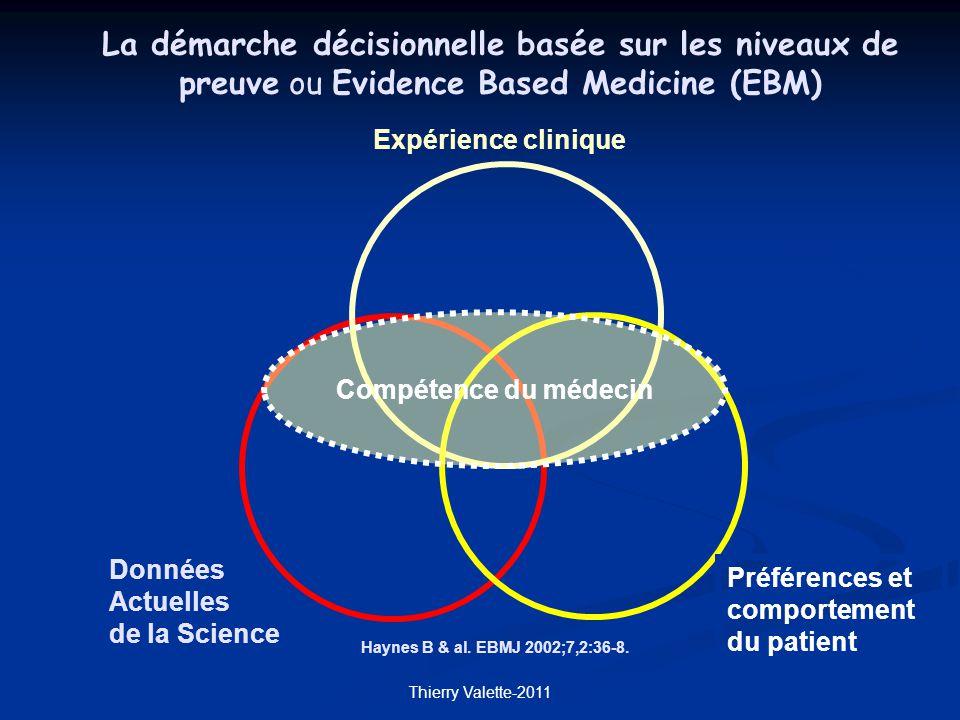 Thierry Valette-2011 Données Actuelles de la Science Expérience clinique Préférences et comportement du patient Haynes B & al.