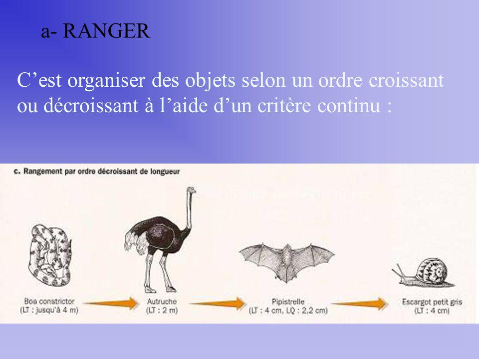 a- RANGER Cest organiser des objets selon un ordre croissant ou décroissant à laide dun critère continu :