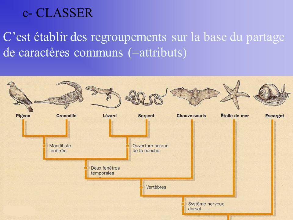 c- CLASSER Cest établir des regroupements sur la base du partage de caractères communs (=attributs)