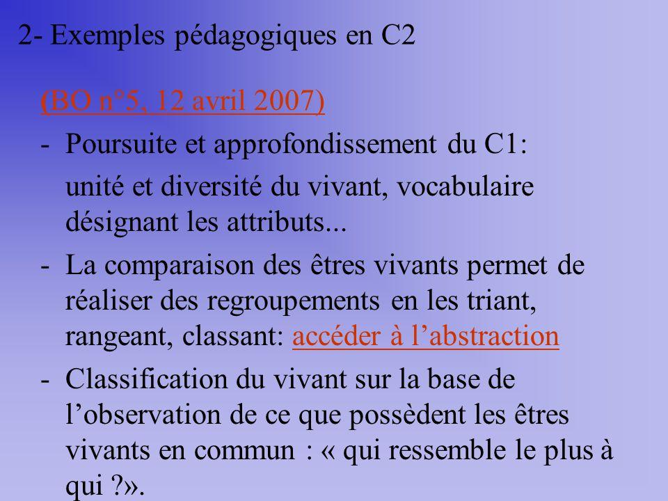 (BO n°5, 12 avril 2007) -Poursuite et approfondissement du C1: unité et diversité du vivant, vocabulaire désignant les attributs... -La comparaison de