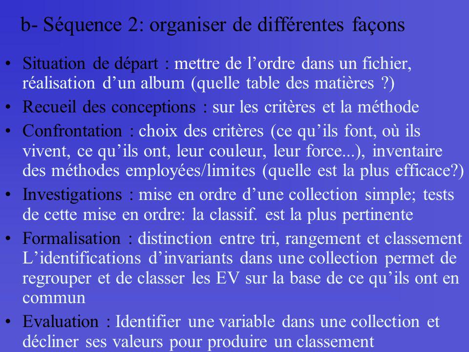b- Séquence 2: organiser de différentes façons Situation de départ : mettre de lordre dans un fichier, réalisation dun album (quelle table des matière