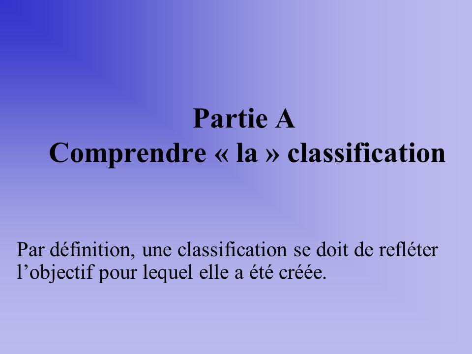 Partie A Comprendre « la » classification Par définition, une classification se doit de refléter lobjectif pour lequel elle a été créée.