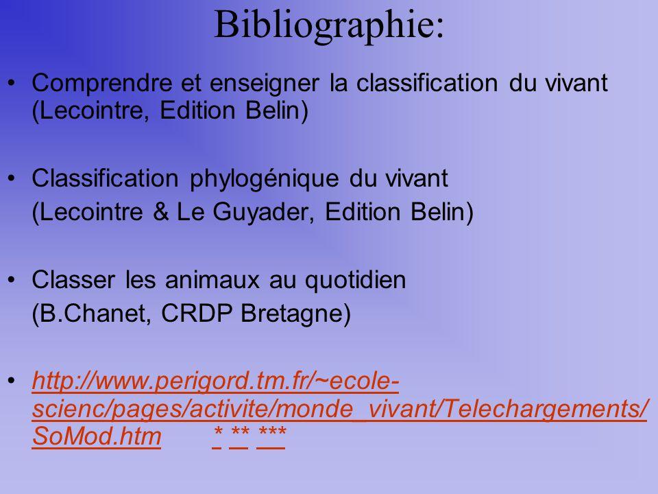 Bibliographie: Comprendre et enseigner la classification du vivant (Lecointre, Edition Belin) Classification phylogénique du vivant (Lecointre & Le Gu