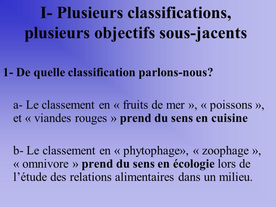1- De quelle classification parlons-nous? a- Le classement en « fruits de mer », « poissons », et « viandes rouges » prend du sens en cuisine b- Le cl