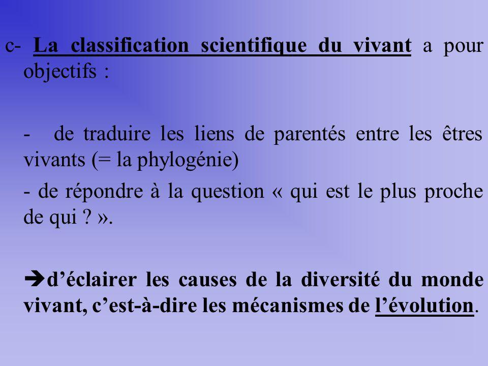 c- La classification scientifique du vivant a pour objectifs : -de traduire les liens de parentés entre les êtres vivants (= la phylogénie) - de répon