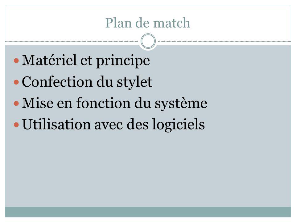 Plan de match Matériel et principe Confection du stylet Mise en fonction du système Utilisation avec des logiciels