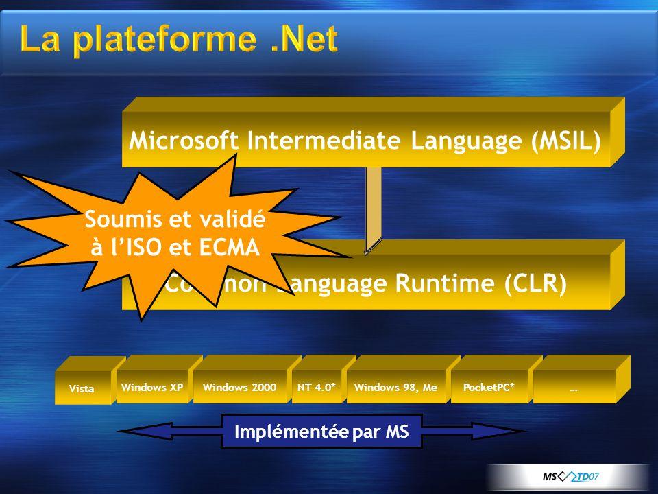 Common Language Runtime (CLR) Vista Windows XPWindows 2000NT 4.0*Windows 98, MePocketPC*… Implémentée par MS Microsoft Intermediate Language (MSIL) Soumis et validé à lISO et ECMA