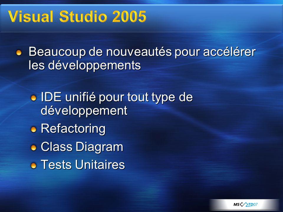 Beaucoup de nouveautés pour accélérer les développements IDE unifié pour tout type de développement Refactoring Class Diagram Tests Unitaires