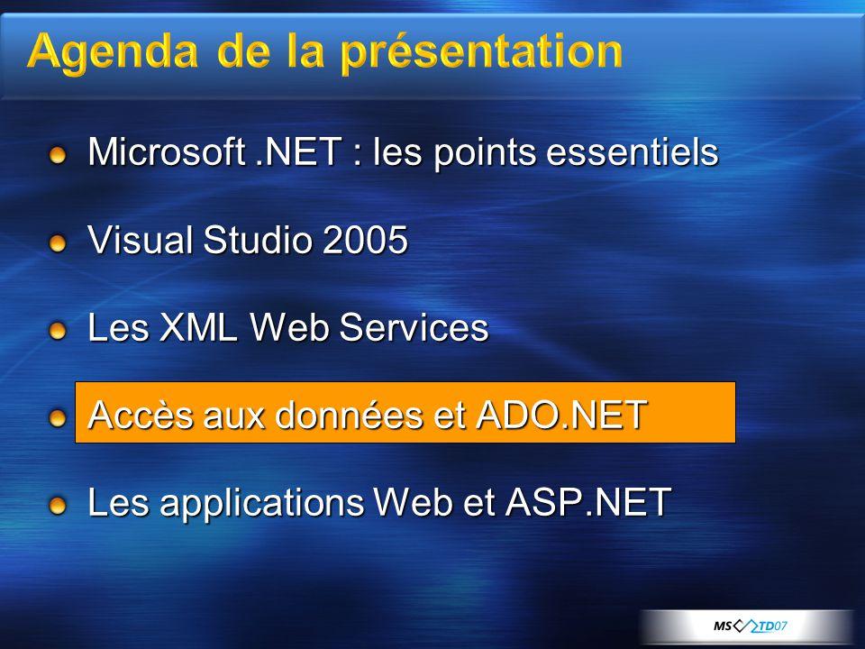 Microsoft.NET : les points essentiels Visual Studio 2005 Les XML Web Services Accès aux données et ADO.NET Les applications Web et ASP.NET